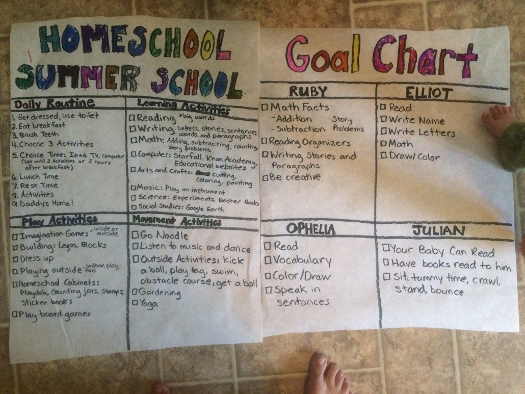 homeschool summer school and goal chart