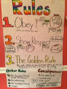 rules chart