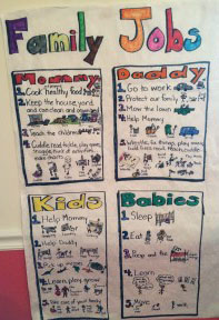 family jobs chart