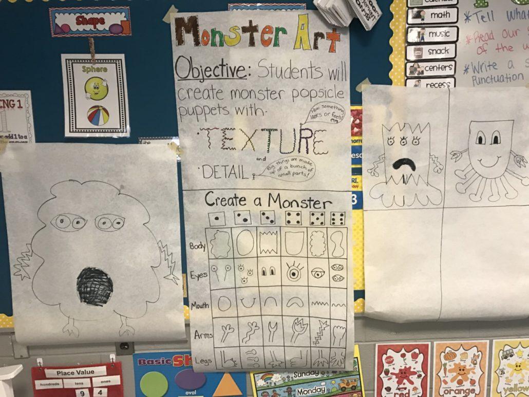 Monster Art Lesson Objective