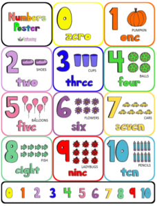 numbers flashcards poster