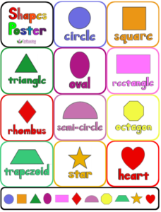 shapes flashcards poster
