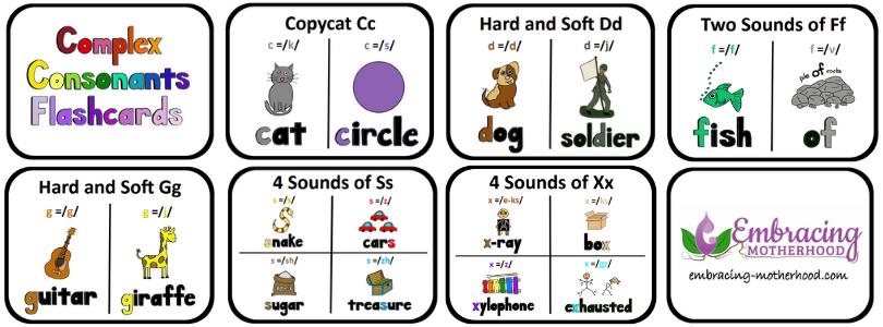 Complex Consonants Flashcards