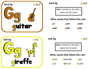 complex consonants flashcards with rules g page