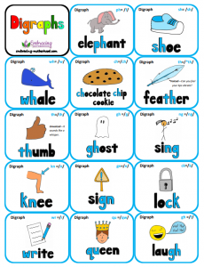 digraphs flashcard poster snip