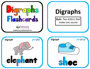 digraphs flashcards title page snip
