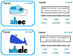 digraphs flashcards with rules snip